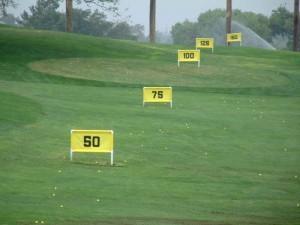 Golf Iron distance